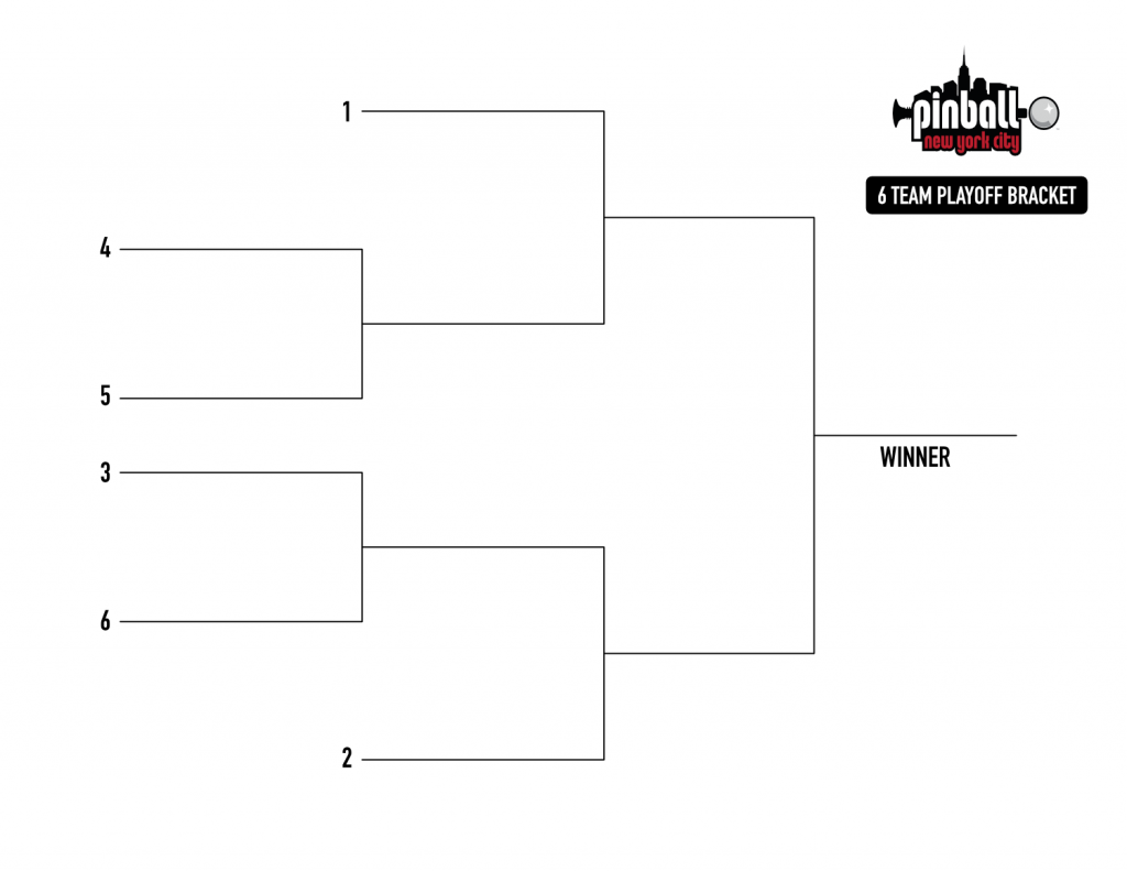 Eight Team Bracket Template Blank Printable