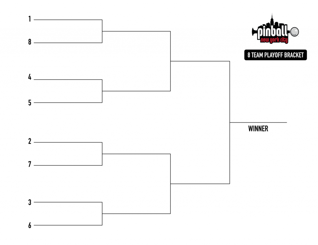 8-team-playoff-brackets